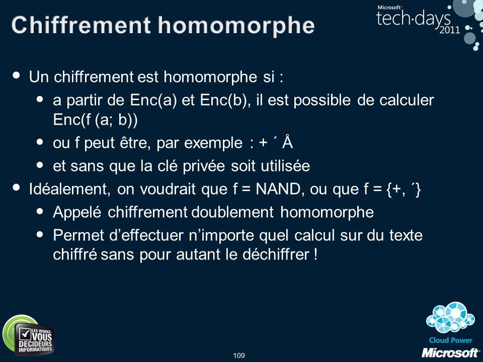 109 Un chiffrement est homomorphe si : a partir de Enc(a) et Enc(b), il est possible de calculer Enc(f (a; b)) ou f peut être, par exemple : + ´ Å et
