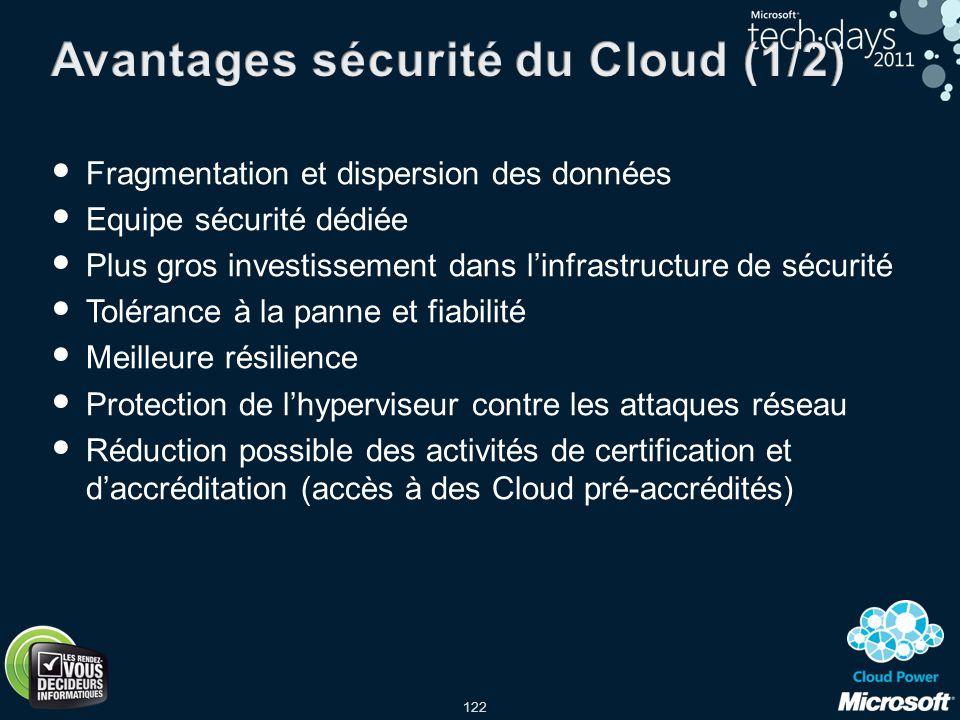 122 Fragmentation et dispersion des données Equipe sécurité dédiée Plus gros investissement dans linfrastructure de sécurité Tolérance à la panne et f