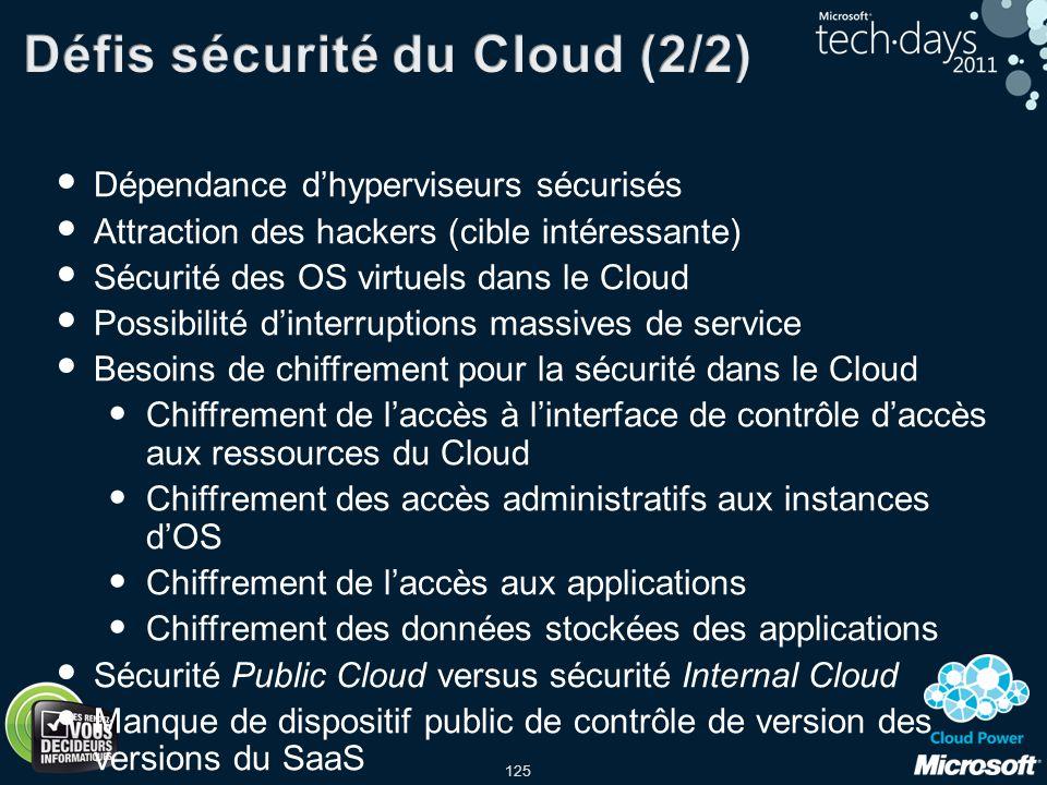 125 Dépendance dhyperviseurs sécurisés Attraction des hackers (cible intéressante) Sécurité des OS virtuels dans le Cloud Possibilité dinterruptions m