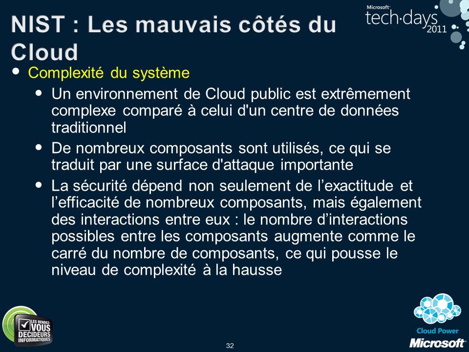 32 Complexité du système Un environnement de Cloud public est extrêmement complexe comparé à celui d'un centre de données traditionnel De nombreux com