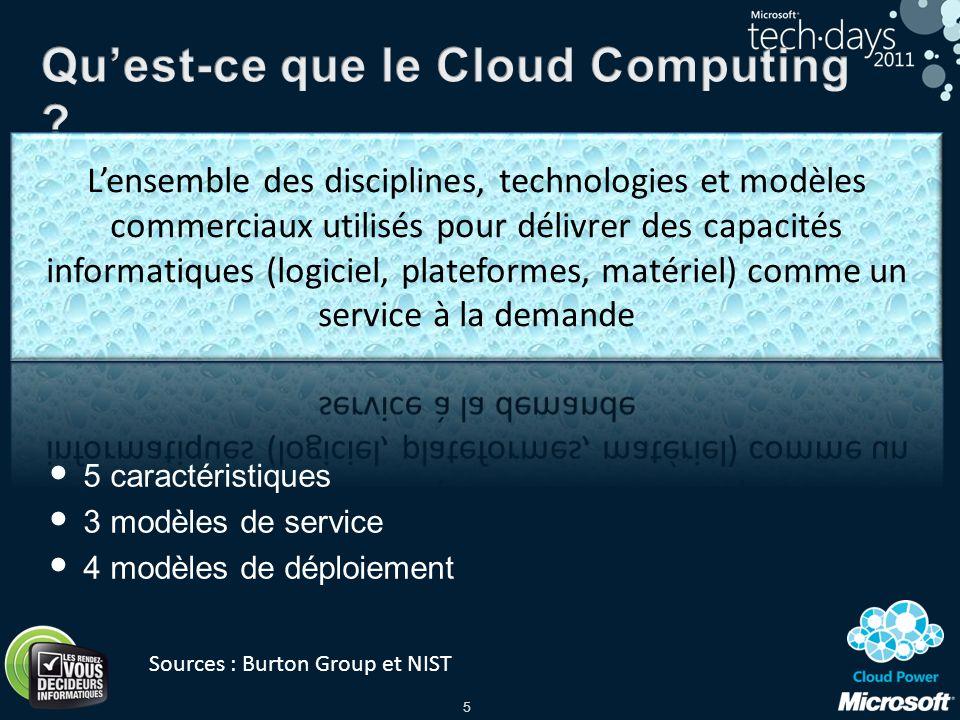 5 5 caractéristiques 3 modèles de service 4 modèles de déploiement Sources : Burton Group et NIST