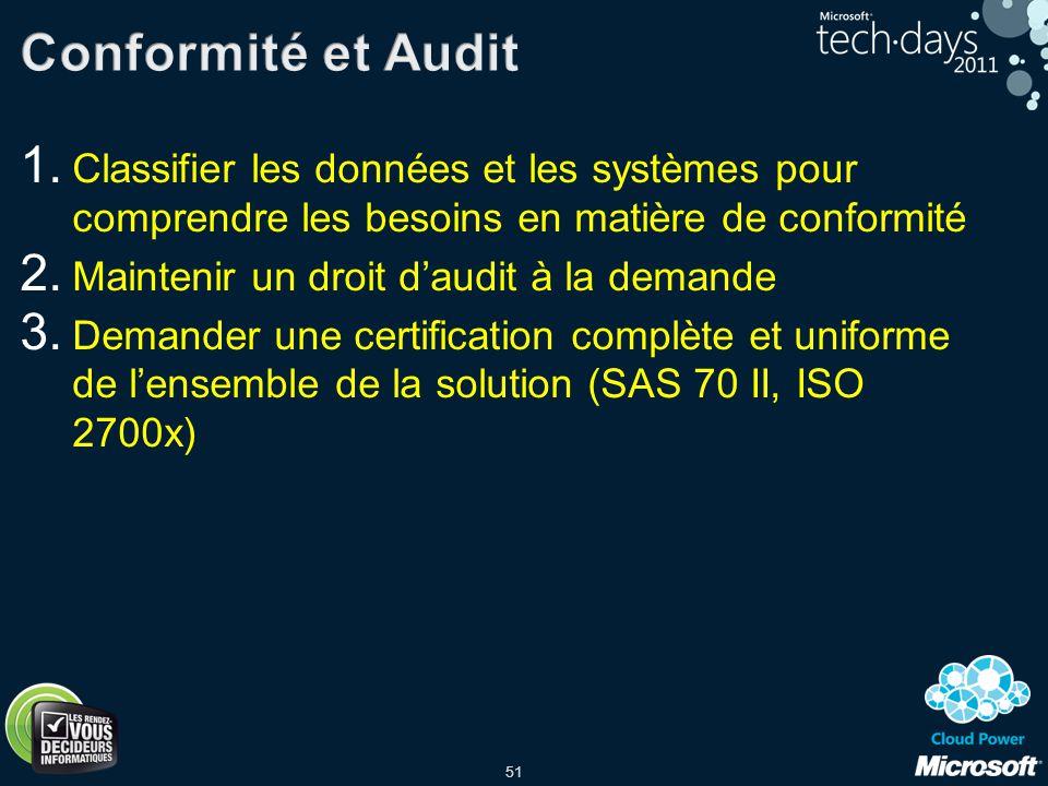 51 1. Classifier les données et les systèmes pour comprendre les besoins en matière de conformité 2. Maintenir un droit daudit à la demande 3. Demande