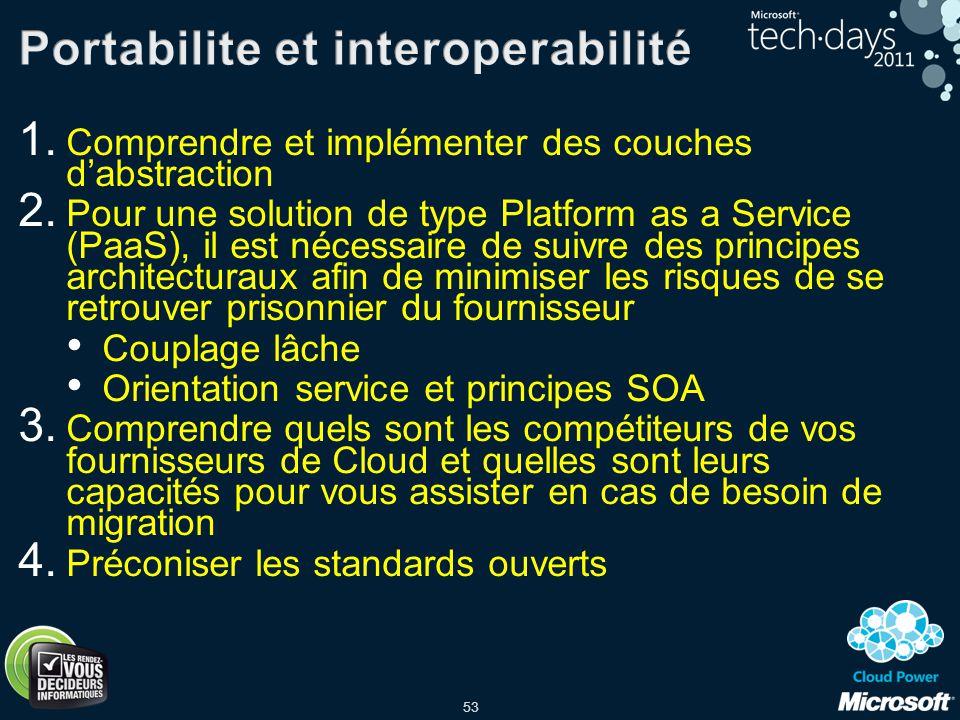53 1. Comprendre et implémenter des couches dabstraction 2. Pour une solution de type Platform as a Service (PaaS), il est nécessaire de suivre des pr