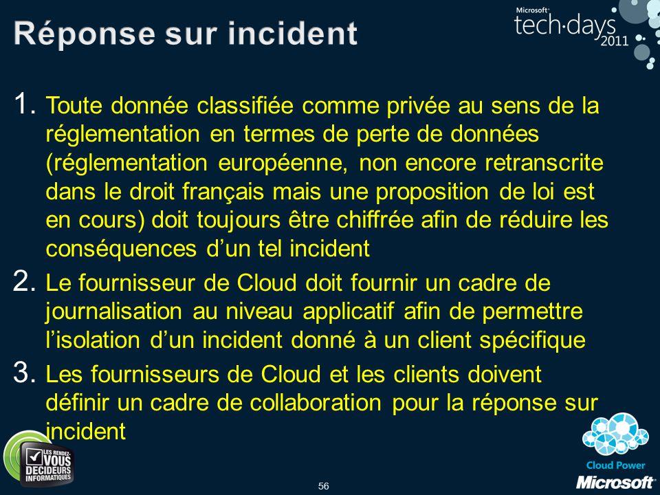 56 1. Toute donnée classifiée comme privée au sens de la réglementation en termes de perte de données (réglementation européenne, non encore retranscr