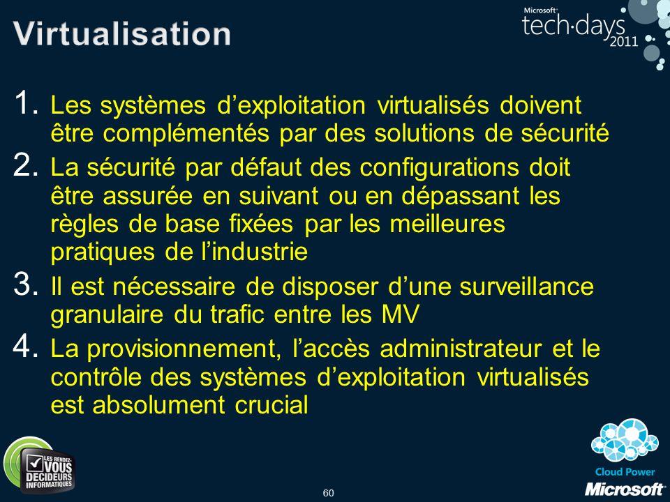 60 1. Les systèmes dexploitation virtualisés doivent être complémentés par des solutions de sécurité 2. La sécurité par défaut des configurations doit