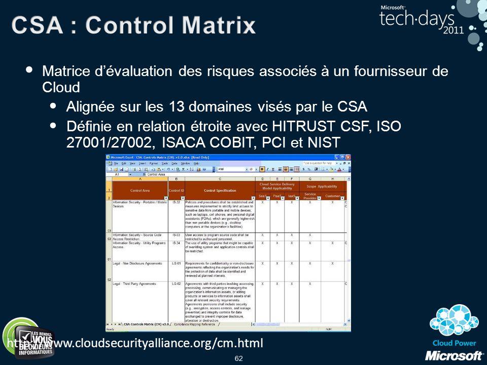 62 Matrice dévaluation des risques associés à un fournisseur de Cloud Alignée sur les 13 domaines visés par le CSA Définie en relation étroite avec HI