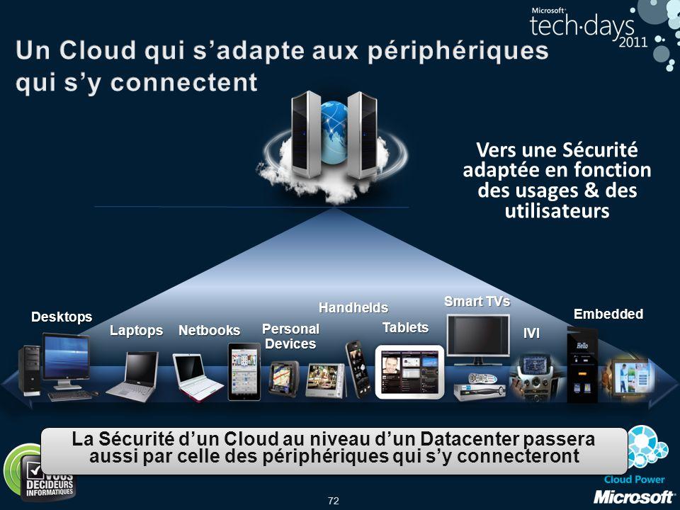 72 Desktops Laptops Embedded Handhelds Netbooks Personal Devices Smart TVs IVI Tablets La Sécurité dun Cloud au niveau dun Datacenter passera aussi pa