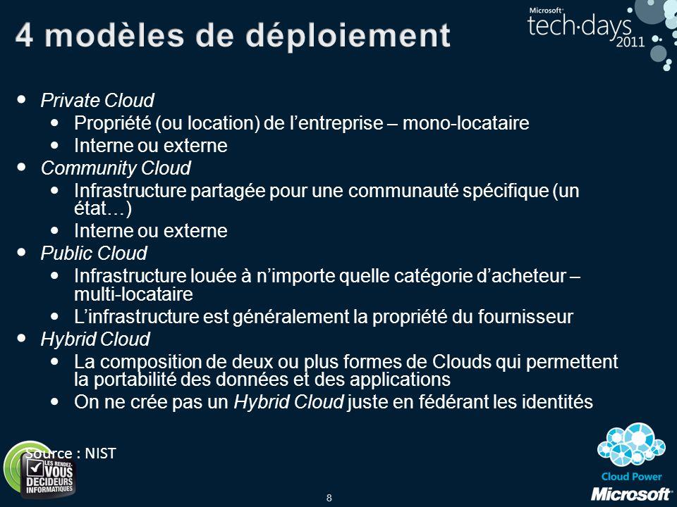 8 Private Cloud Propriété (ou location) de lentreprise – mono-locataire Interne ou externe Community Cloud Infrastructure partagée pour une communauté