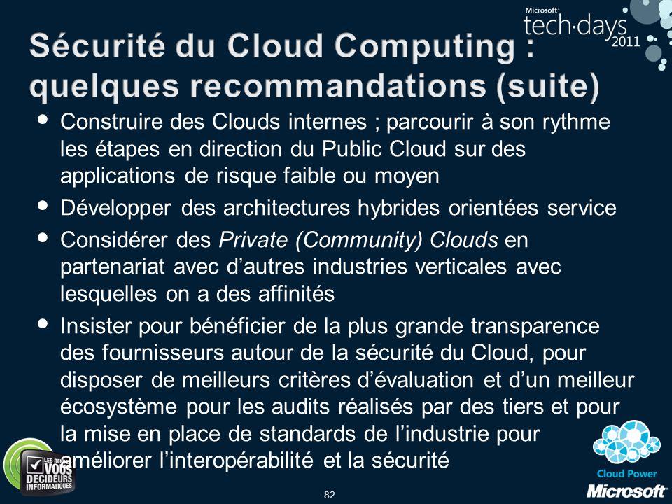 82 Construire des Clouds internes ; parcourir à son rythme les étapes en direction du Public Cloud sur des applications de risque faible ou moyen Déve