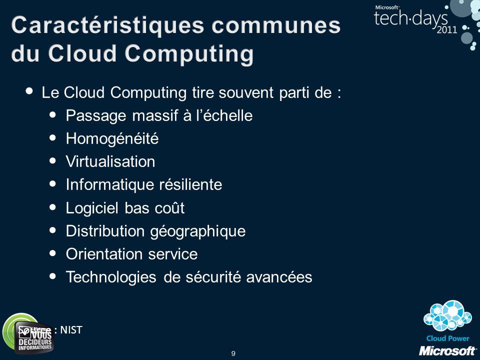 9 Le Cloud Computing tire souvent parti de : Passage massif à léchelle Homogénéité Virtualisation Informatique résiliente Logiciel bas coût Distributi