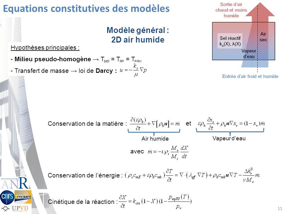 Hypothèses principales : - Milieu pseudo-homogène T sel = T air = T eau - Transfert de masse loi de Darcy : Conservation de la matière : et Conservation de lénergie : Air humide Vapeur deau Cinétique de la réaction : 11 Equations constitutives des modèles Modèle général : 2D air humide avec