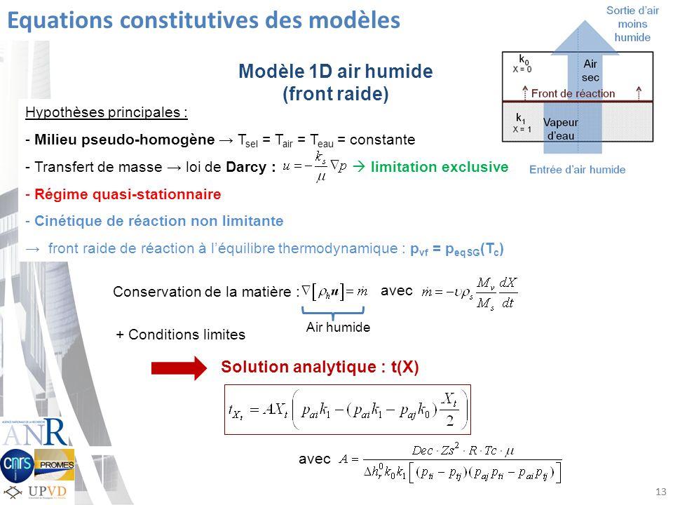 Hypothèses principales : - Milieu pseudo-homogène T sel = T air = T eau = constante - Transfert de masse loi de Darcy : limitation exclusive - Régime quasi-stationnaire - Cinétique de réaction non limitante front raide de réaction à léquilibre thermodynamique : p vf = p eqSG (T c ) Conservation de la matière : 13 Equations constitutives des modèles Air humide Solution analytique : t(X) avec + Conditions limites Modèle 1D air humide (front raide)