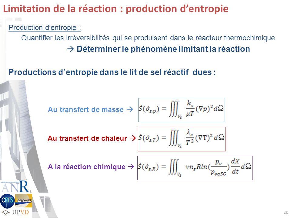 26 Limitation de la réaction : production dentropie Production dentropie : Quantifier les irréversibilités qui se produisent dans le réacteur thermochimique Déterminer le phénomène limitant la réaction Productions dentropie dans le lit de sel réactif dues : Au transfert de masse Au transfert de chaleur A la réaction chimique