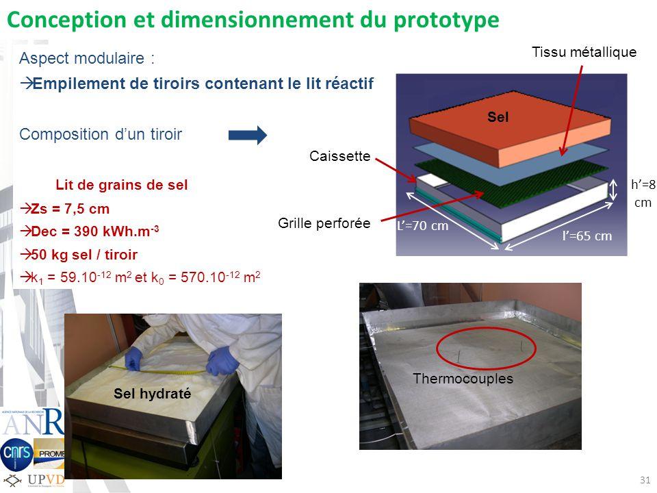 Aspect modulaire : Empilement de tiroirs contenant le lit réactif Composition dun tiroir Lit de grains de sel Zs = 7,5 cm Dec = 390 kWh.m -3 50 kg sel / tiroir k 1 = 59.10 -12 m 2 et k 0 = 570.10 -12 m 2 Conception et dimensionnement du prototype 31 Grille perforée Tissu métallique Caissette Sel l=65 cm L=70 cm h=8 cm Sel hydraté Thermocouples