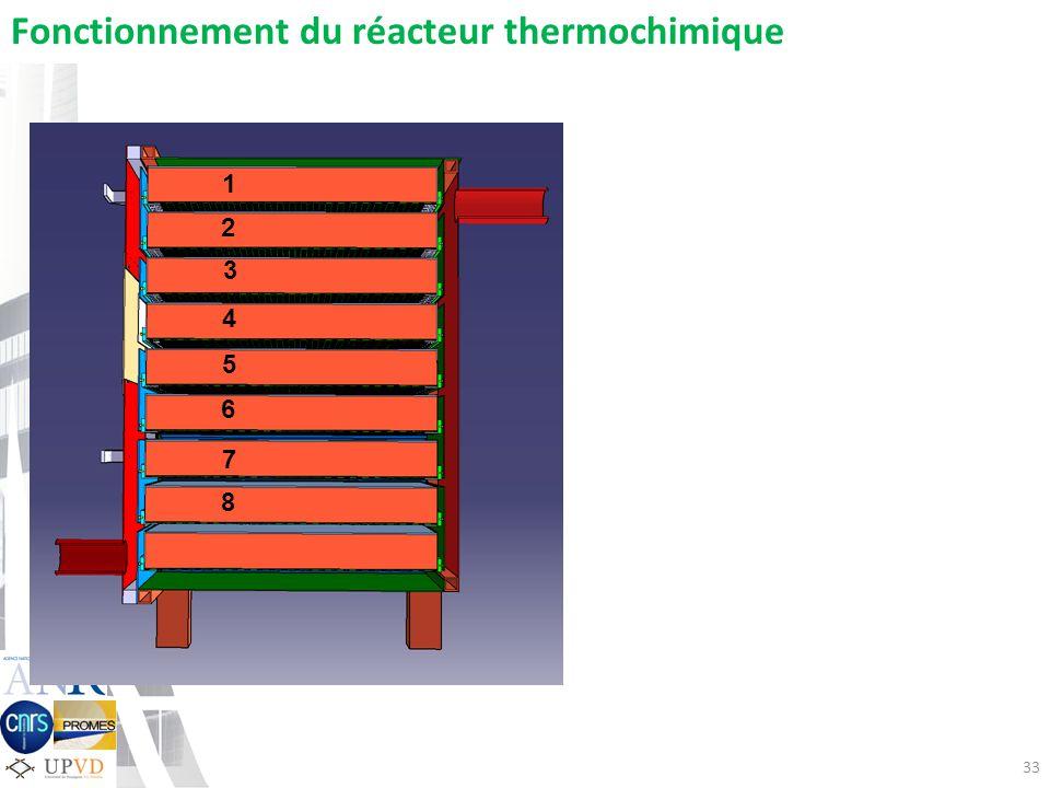 33 Fonctionnement du réacteur thermochimique 1 2 3 4 5 6 7 8