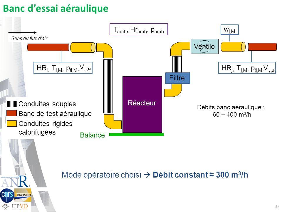 37 Ventilo Conduites rigides calorifugées Banc de test aéraulique Conduites souples Balance Sens du flux dair Filtre HR i, T i,M, p ti,M, HR j, T j,M, p tj,M, Débits banc aéraulique : 60 – 400 m 3 /h w j,M T amb, Hr amb, p amb Banc dessai aéraulique Réacteur Mode opératoire choisi Débit constant 300 m 3 /h