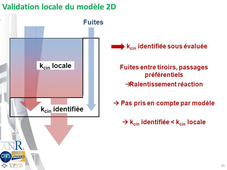 46 Validation locale du modèle 2D k cin locale k cin identifiée Fuites Fuites entre tiroirs, passages préférentiels Ralentissement réaction Pas pris e