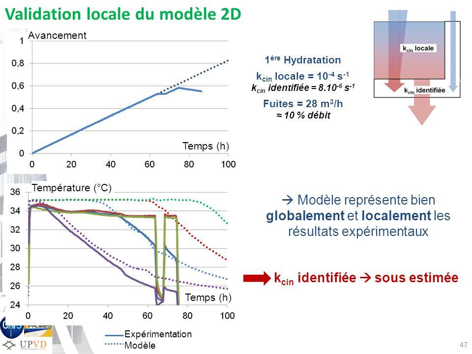 47 Validation locale du modèle 2D 1 ère Hydratation k cin locale = 10 -4 s -1 k cin identifiée = 8.10 -6 s -1 Fuites = 28 m 3 /h 10 % débit Température (°C) Avancement Temps (h) Modèle représente bien globalement et localement les résultats expérimentaux k cin identifiée sous estimée Expérimentation Modèle