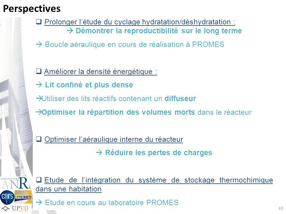 63 Perspectives Prolonger létude du cyclage hydratation/déshydratation : Démontrer la reproductibilité sur le long terme Boucle aéraulique en cours de