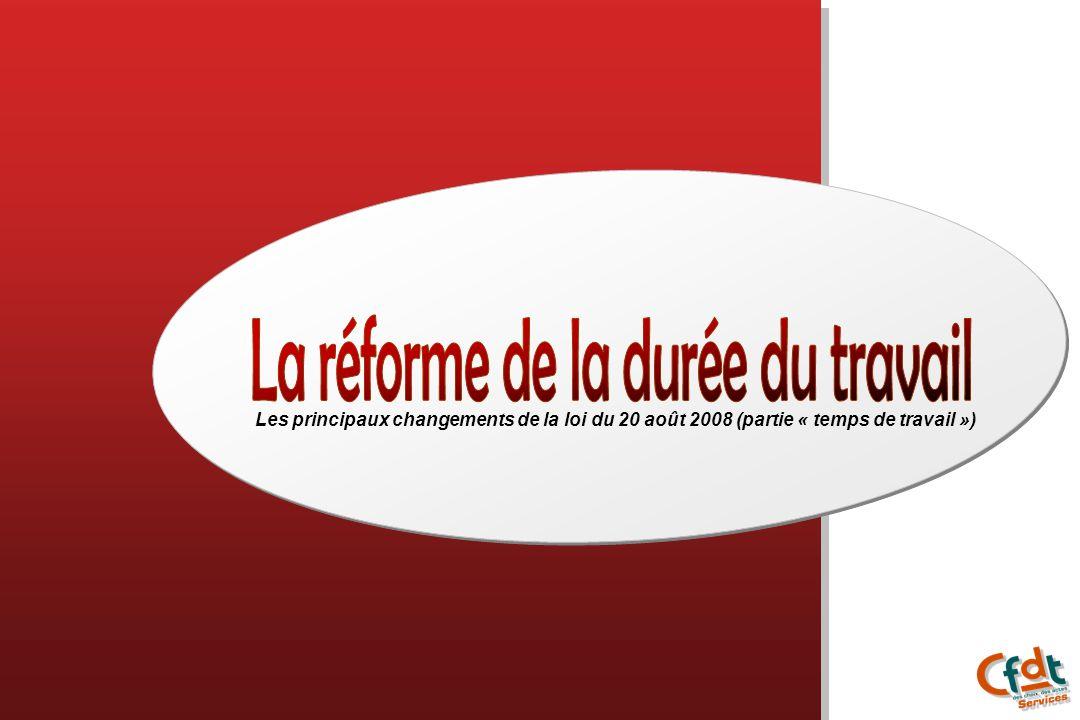 Les principaux changements de la loi du 20 août 2008 (partie « temps de travail »)