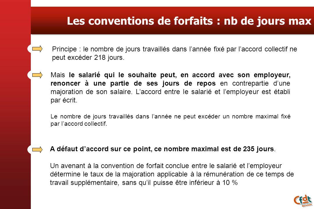 Les conventions de forfaits : nb de jours max Principe : le nombre de jours travaillés dans lannée fixé par laccord collectif ne peut excéder 218 jours.