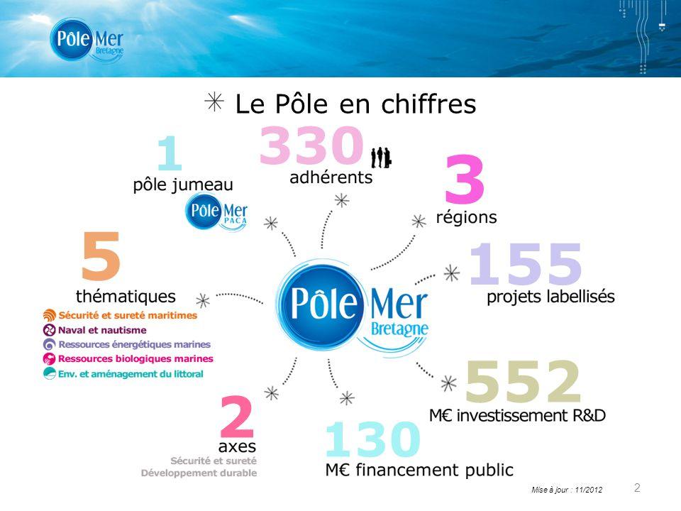 Le Pôle en chiffres 2 Mise à jour : 11/2012 5 1 130 330 3 155 552 2