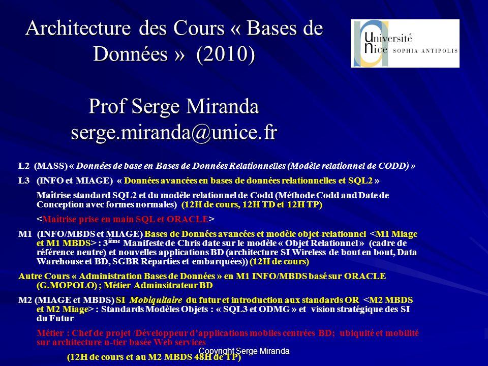 Copyright Serge Miranda Plan cours « Données de bases en Bases de Données Relationnelles » de licence L2 (18H Cours, 12H TD, 12H TP) ( Pré-requis en L1 : Théorie des graphes et hypergraphes, logique des prédicats, théorie des ensembles) Objectif : Bien connaître un cadre formel neutre de référence AVANT de commencer SQL2 CONTENU : Modèles relationnels de Codd (1970) Le Modèle V0 (1970) Les 10 concepts de base du modèle relationnel - Définition : Relation, attribut/domaine, clé primaire, clé étrangère - contrôle : intégrité dentité, de domaine et de référence - manipulation : algèbre relationnelle (et ALPHA) Les Modèles V1 et V2 de Codd (1990) Interprétation LN des concepts relationnels Méthode de conception de Codd and Date dun schéma relationnel et théorie des formes normales de Codd (« Normalisation » ) SQL2 : Définition Schéma et manipulation (interactive et « embedded ») TD (Algèbre) /TP Oracle (12H)