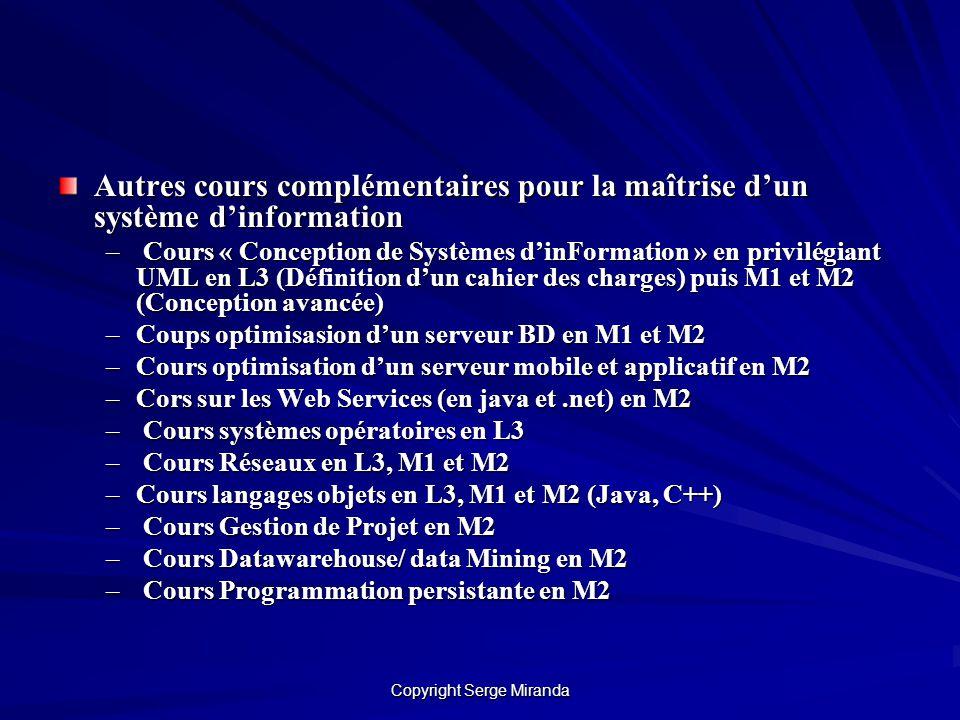 Copyright Serge Miranda Autres cours complémentaires pour la maîtrise dun système dinformation – Cours « Conception de Systèmes dinFormation » en priv