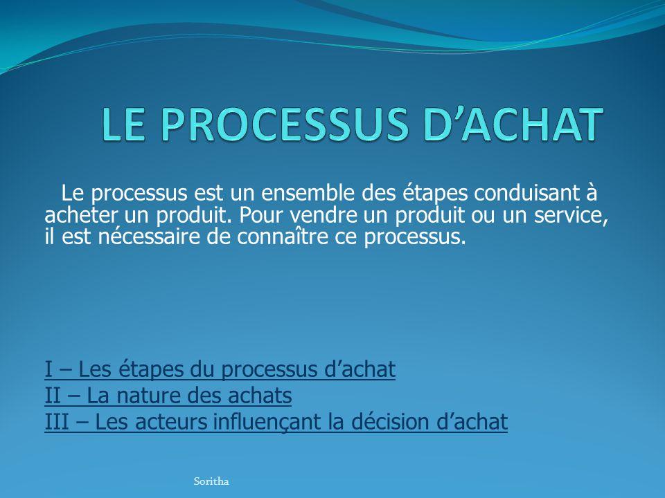 I – Les étapes du processus dachat EtapesExplication Reconnaissance dun besoin Le consommateur prend conscience dun manque.