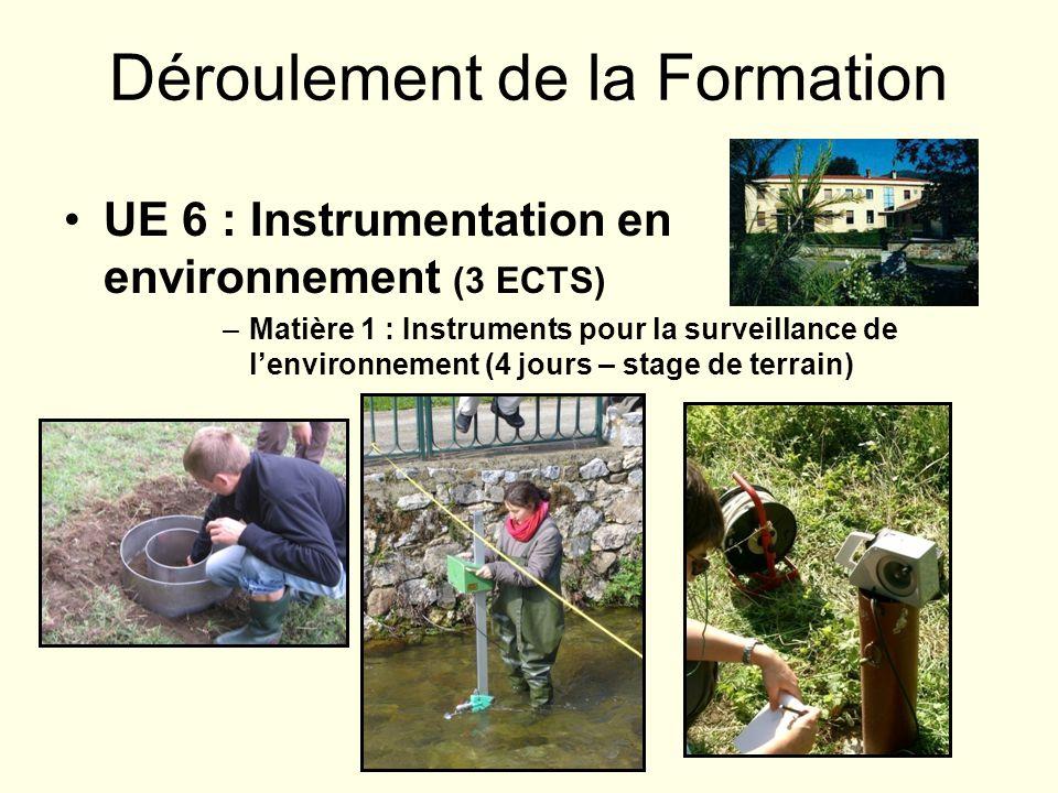 Déroulement de la Formation UE 6 : Instrumentation en environnement (3 ECTS) –Matière 1 : Instruments pour la surveillance de lenvironnement (4 jours