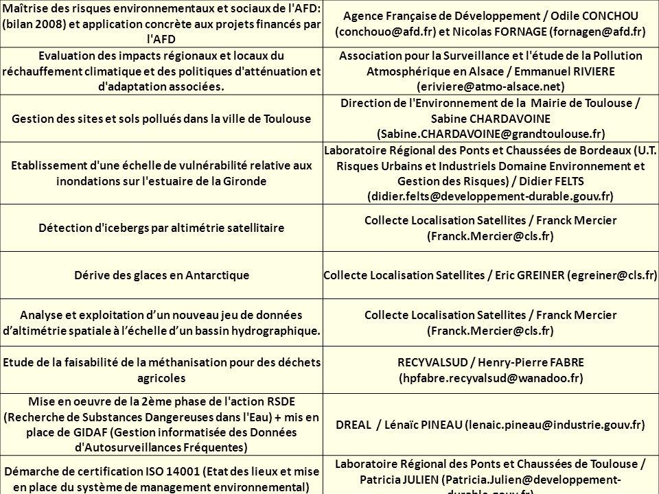 Maîtrise des risques environnementaux et sociaux de l'AFD: (bilan 2008) et application concrète aux projets financés par l'AFD Agence Française de Dév