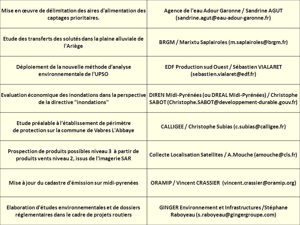 Mise en œuvre de délimitation des aires d'alimentation des captages prioritaires. Agence de l'eau Adour Garonne / Sandrine AGUT (sandrine.agut@eau-ado