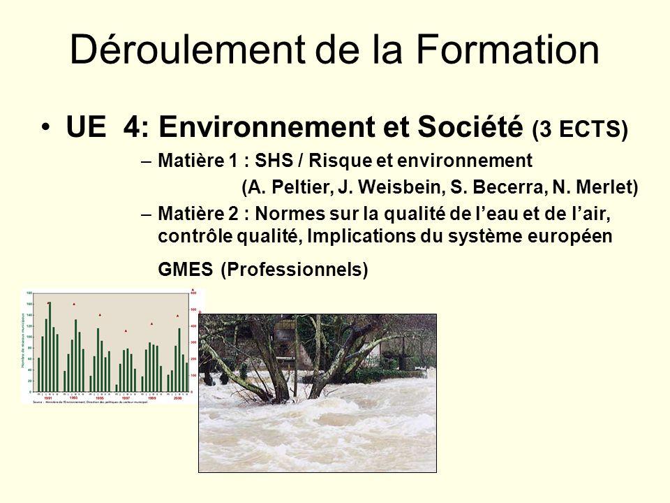 UE 4: Environnement et Société (3 ECTS) –Matière 1 : SHS / Risque et environnement (A. Peltier, J. Weisbein, S. Becerra, N. Merlet) –Matière 2 : Norme