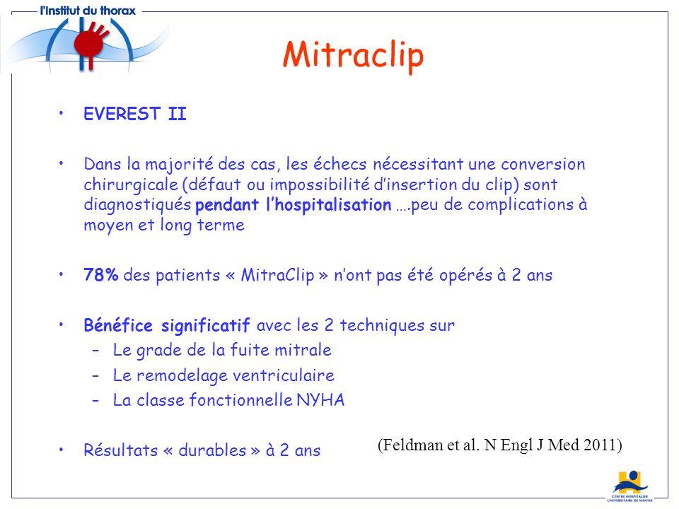 Mitraclip EVEREST II Dans la majorité des cas, les échecs nécessitant une conversion chirurgicale (défaut ou impossibilité dinsertion du clip) sont di