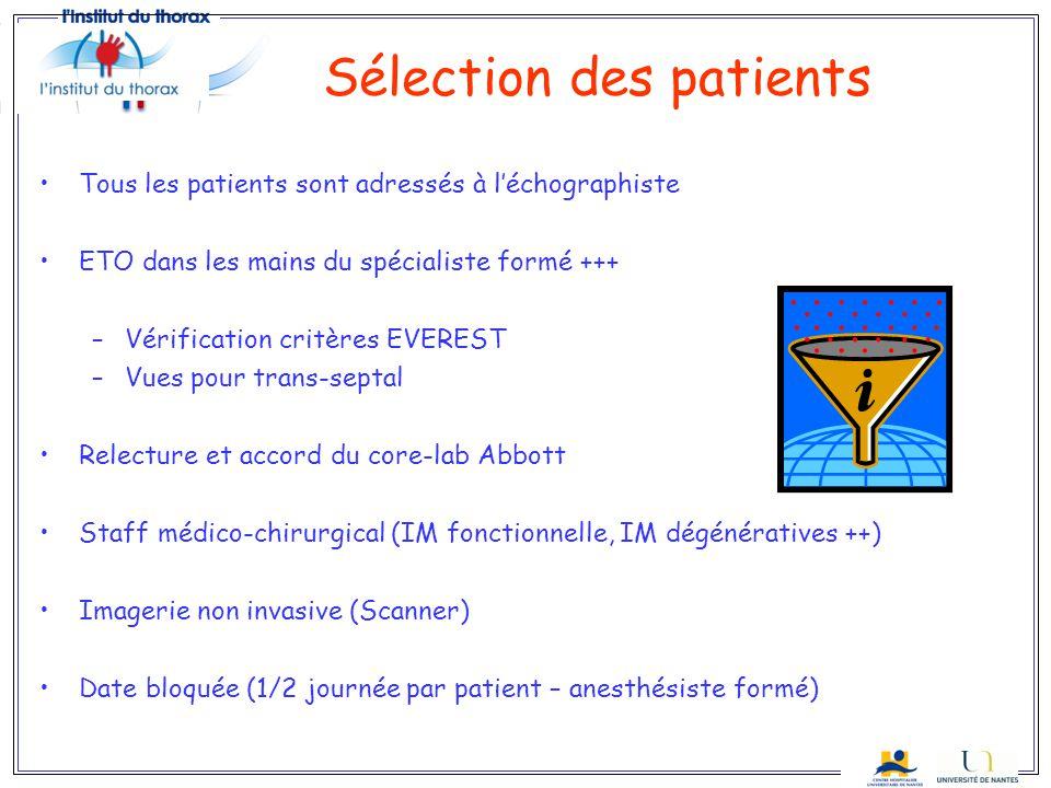 Sélection des patients Tous les patients sont adressés à léchographiste ETO dans les mains du spécialiste formé +++ –Vérification critères EVEREST –Vu