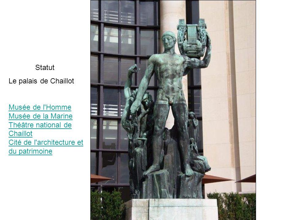 Statut Le palais de Chaillot Musée de l'Homme Musée de la Marine Théâtre national de Chaillot Cité de l'architecture et du patrimoine