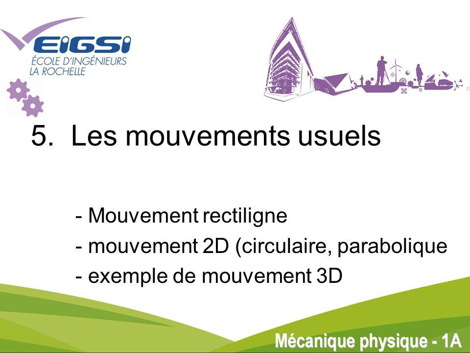 5. Les mouvements usuels - Mouvement rectiligne - mouvement 2D (circulaire, parabolique - exemple de mouvement 3D
