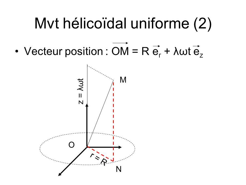Mvt hélicoïdal uniforme (2) Vecteur position : OM = R e r + λωt e z O M N z = λωt r = R