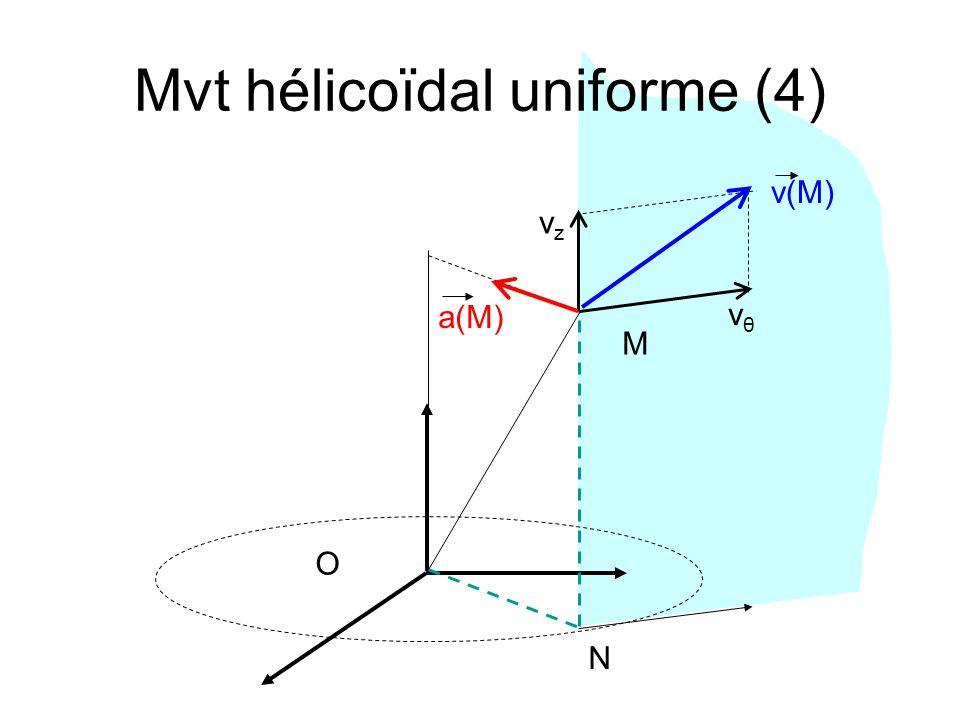 O M N a(M) vθvθ vzvz v(M) Mvt hélicoïdal uniforme (4)