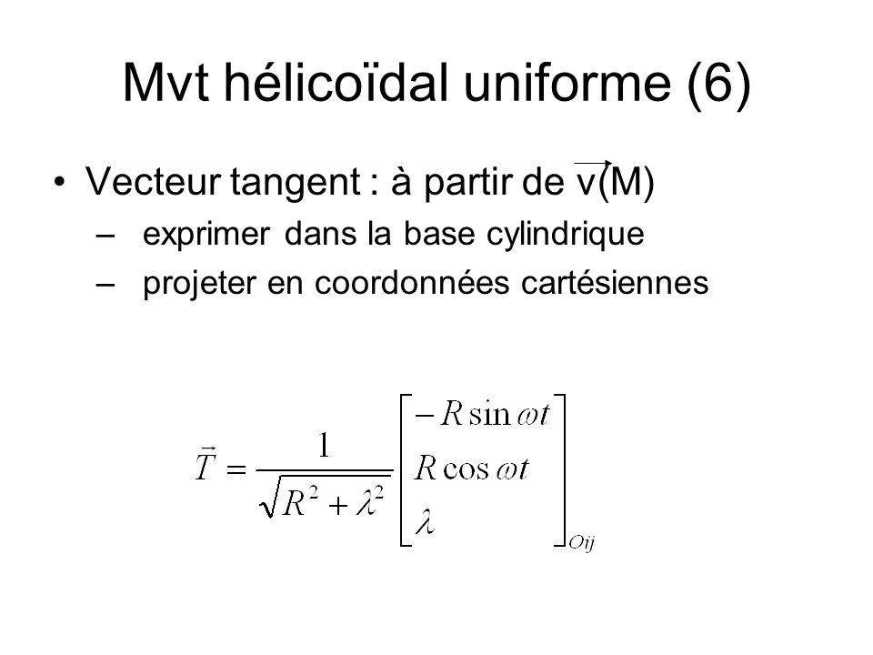 Mvt hélicoïdal uniforme (6) Vecteur tangent : à partir de v(M) – exprimer dans la base cylindrique – projeter en coordonnées cartésiennes