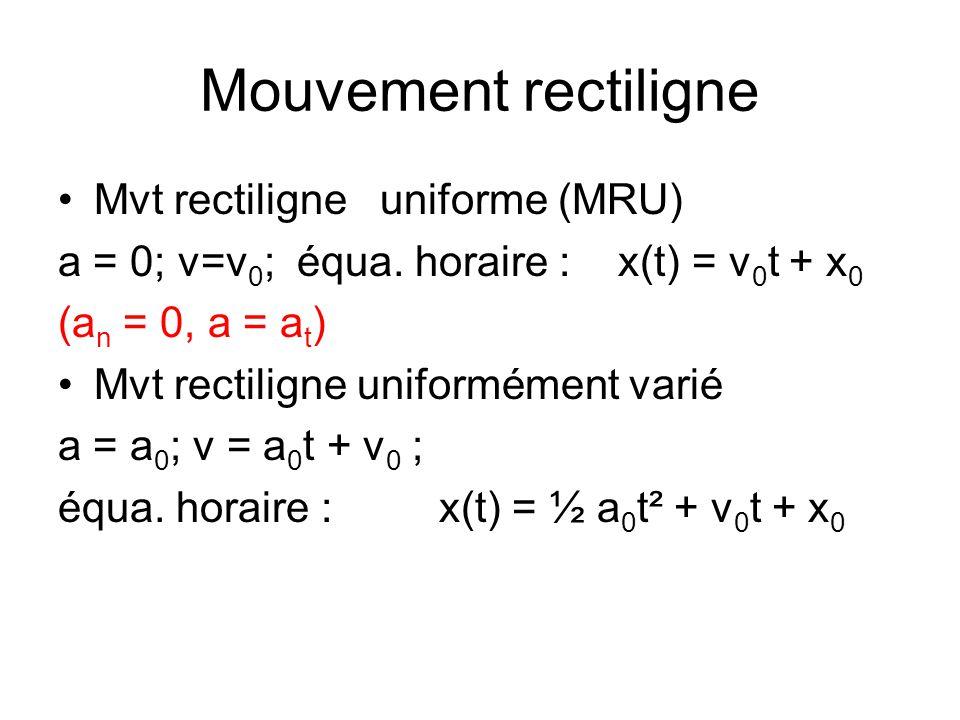 Mouvement rectiligne Mvt rectiligne uniforme (MRU) a = 0; v=v 0 ; équa. horaire : x(t) = v 0 t + x 0 (a n = 0, a = a t ) Mvt rectiligne uniformément v