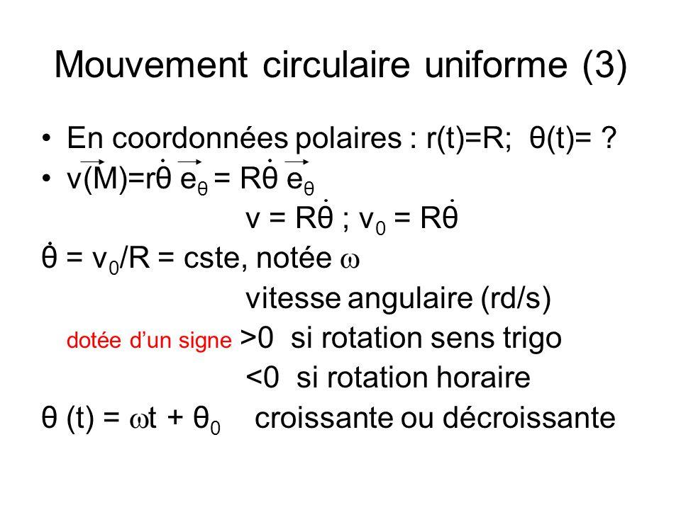 Mouvement circulaire uniforme (3) En coordonnées polaires : r(t)=R; θ(t)= ? v(M)=rθ e θ = Rθ e θ v = Rθ ; v 0 = Rθ θ = v 0 /R = cste, notée vitesse an