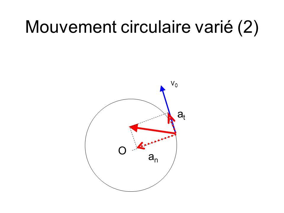 Mouvement circulaire varié (2) O v0v0 anan atat