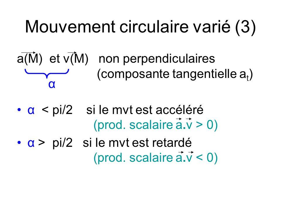 Mouvement circulaire varié (3) a(M) et v(M) non perpendiculaires (composante tangentielle a t ) α 0) α > pi/2 si le mvt est retardé (prod. scalaire a.