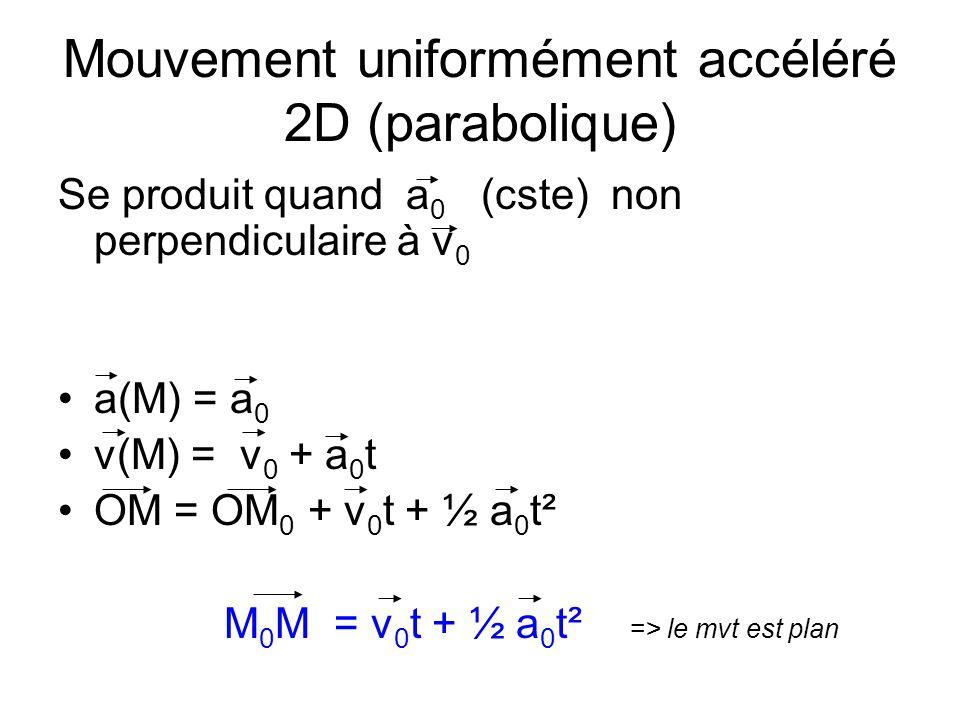 Mouvement uniformément accéléré 2D (parabolique) Se produit quand a 0 (cste) non perpendiculaire à v 0 a(M) = a 0 v(M) = v 0 + a 0 t OM = OM 0 + v 0 t