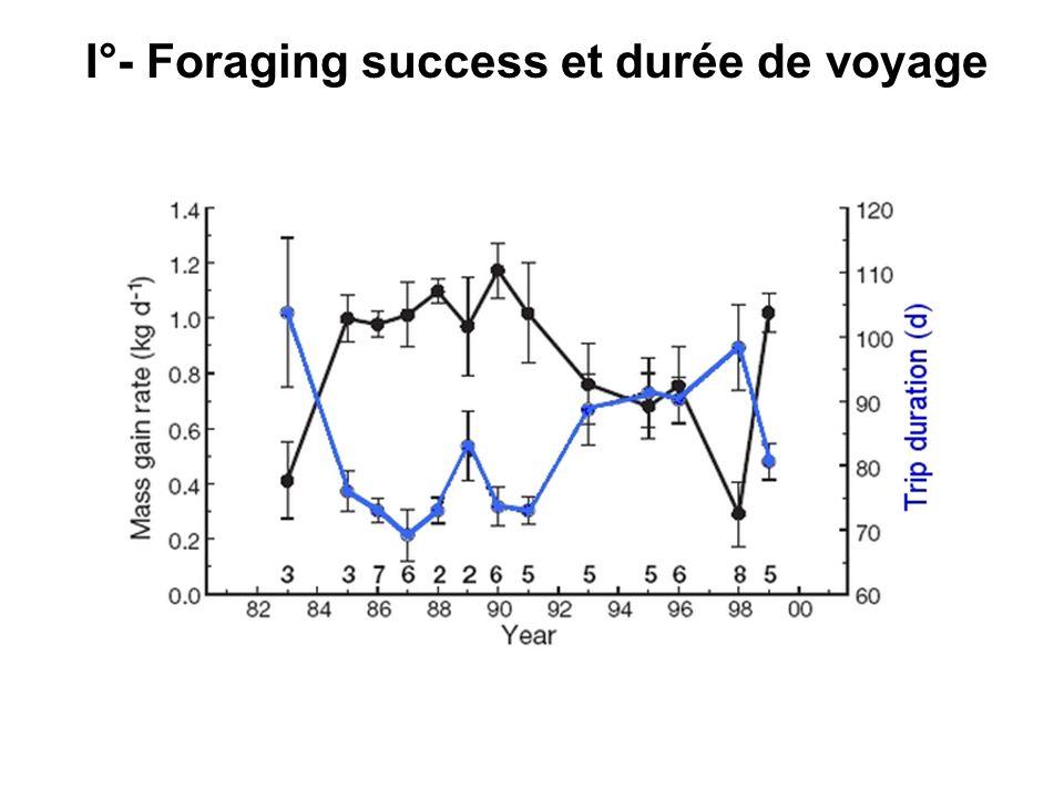 I°- Foraging success et durée de voyage