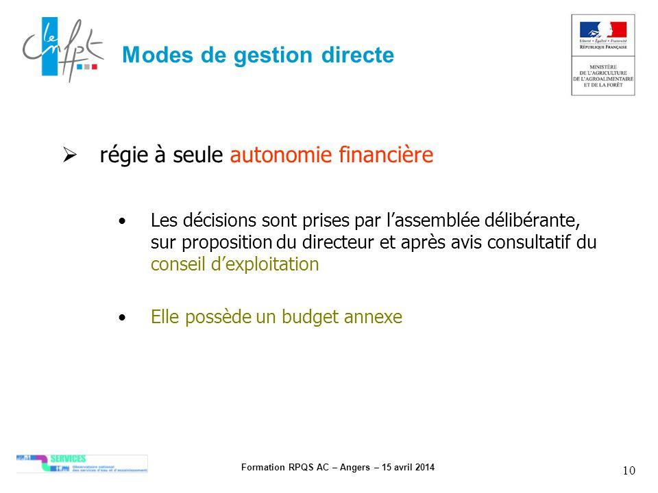 Formation RPQS AC – Angers – 15 avril 2014 10 Modes de gestion directe régie à seule autonomie financière Les décisions sont prises par lassemblée dél