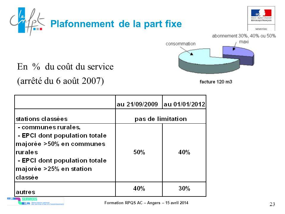Formation RPQS AC – Angers – 15 avril 2014 23 Plafonnement de la part fixe En % du coût du service (arrêté du 6 août 2007)