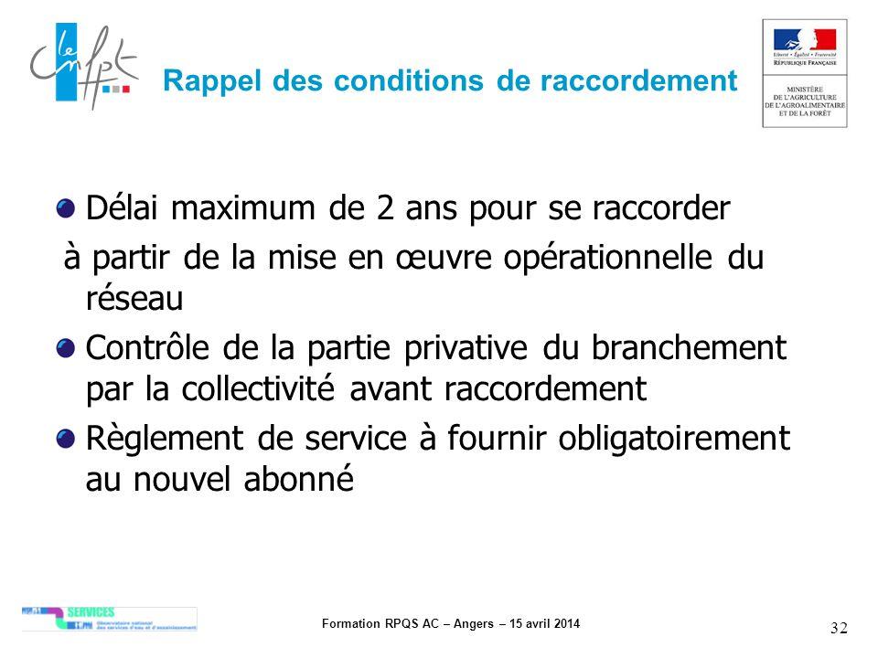 Formation RPQS AC – Angers – 15 avril 2014 32 Rappel des conditions de raccordement Délai maximum de 2 ans pour se raccorder à partir de la mise en œu