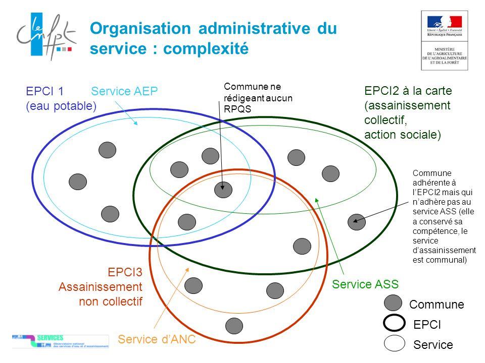Formation RPQS AC – Angers – 15 avril 2014 Organisation administrative du service : complexité EPCI2 à la carte (assainissement collectif, action soci